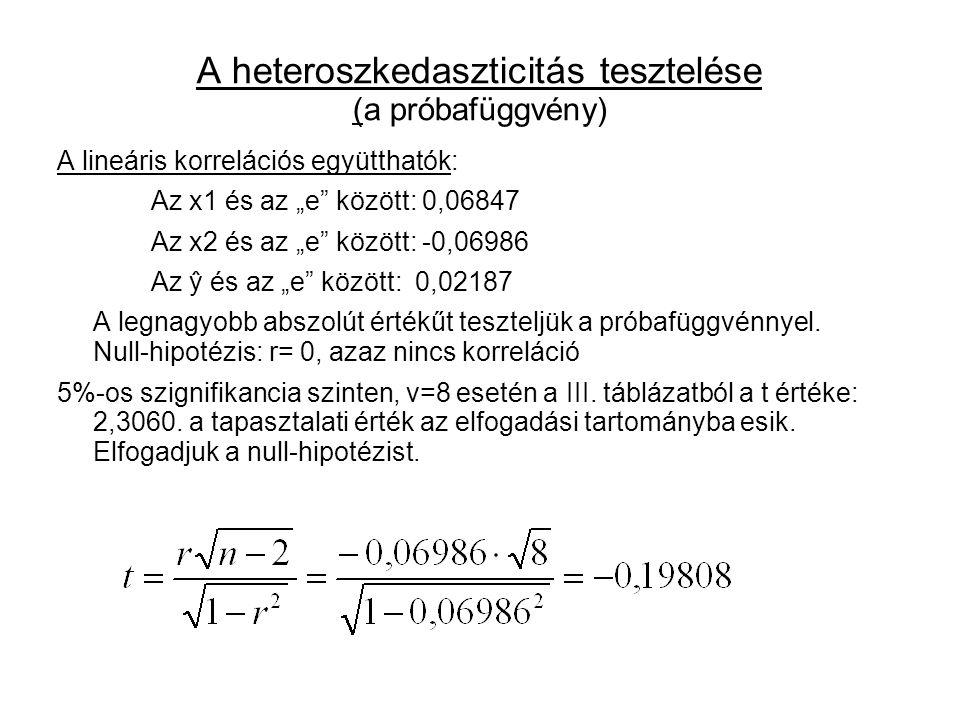"""A heteroszkedaszticitás tesztelése (a próbafüggvény) A lineáris korrelációs együtthatók: Az x1 és az """"e"""" között: 0,06847 Az x2 és az """"e"""" között: -0,06"""
