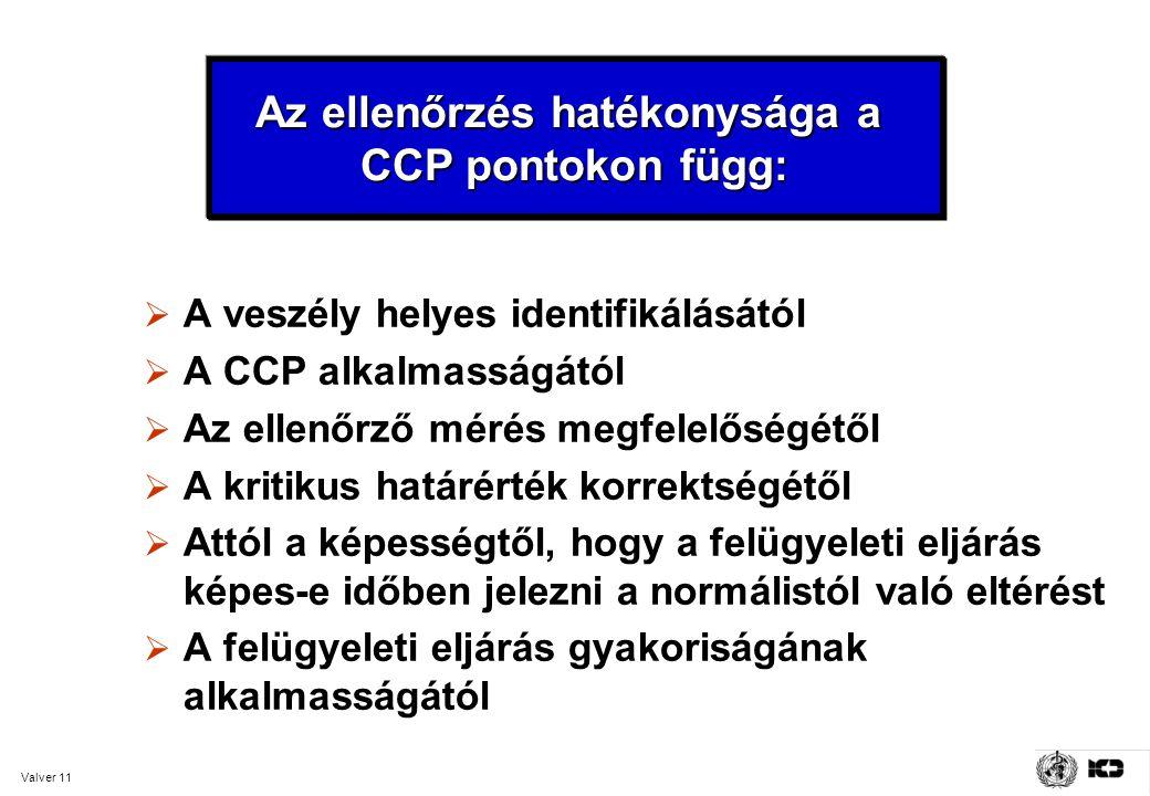 Valver 11 Az ellenőrzés hatékonysága a CCP pontokon függ:  A veszély helyes identifikálásától  A CCP alkalmasságától  Az ellenőrző mérés megfelelőségétől  A kritikus határérték korrektségétől  Attól a képességtől, hogy a felügyeleti eljárás képes-e időben jelezni a normálistól való eltérést  A felügyeleti eljárás gyakoriságának alkalmasságától