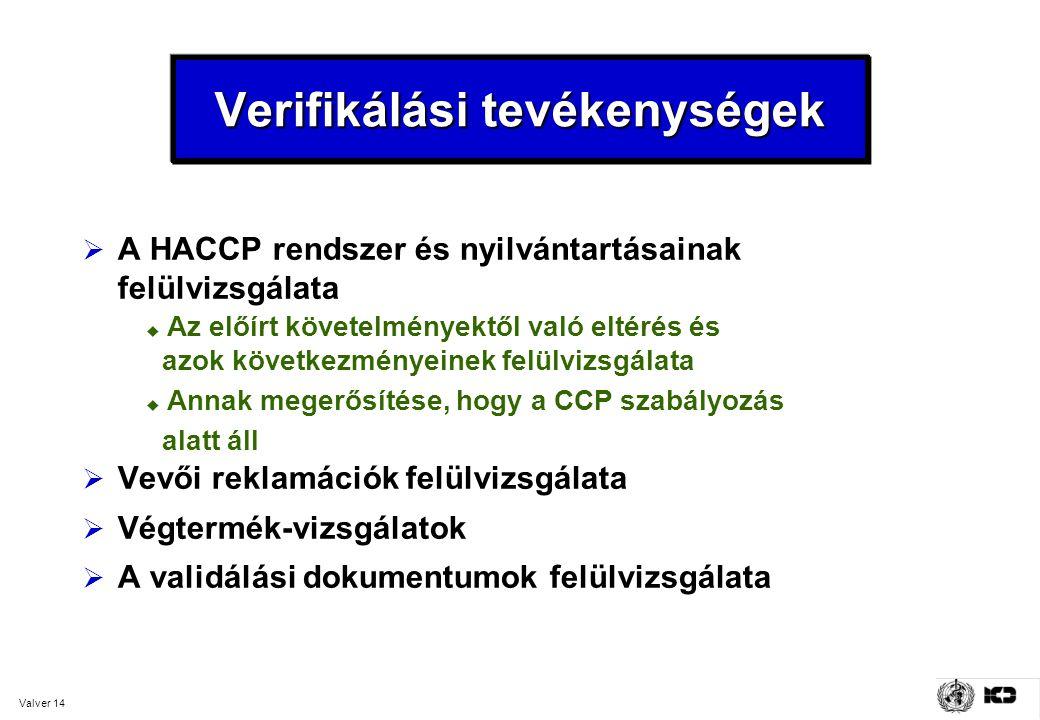 Valver 14 Verifikálási tevékenységek  A HACCP rendszer és nyilvántartásainak felülvizsgálata  Vevői reklamációk felülvizsgálata  Végtermék-vizsgálatok  A validálási dokumentumok felülvizsgálata  Az előírt követelményektől való eltérés és azok következményeinek felülvizsgálata  Annak megerősítése, hogy a CCP szabályozás alatt áll