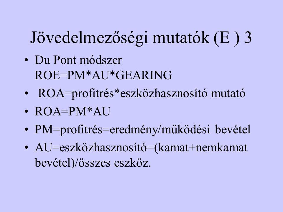 Jövedelmezőségi mutatók (E ) 3 Du Pont módszer ROE=PM*AU*GEARING ROA=profitrés*eszközhasznosító mutató ROA=PM*AU PM=profitrés=eredmény/működési bevétel AU=eszközhasznosító=(kamat+nemkamat bevétel)/összes eszköz.