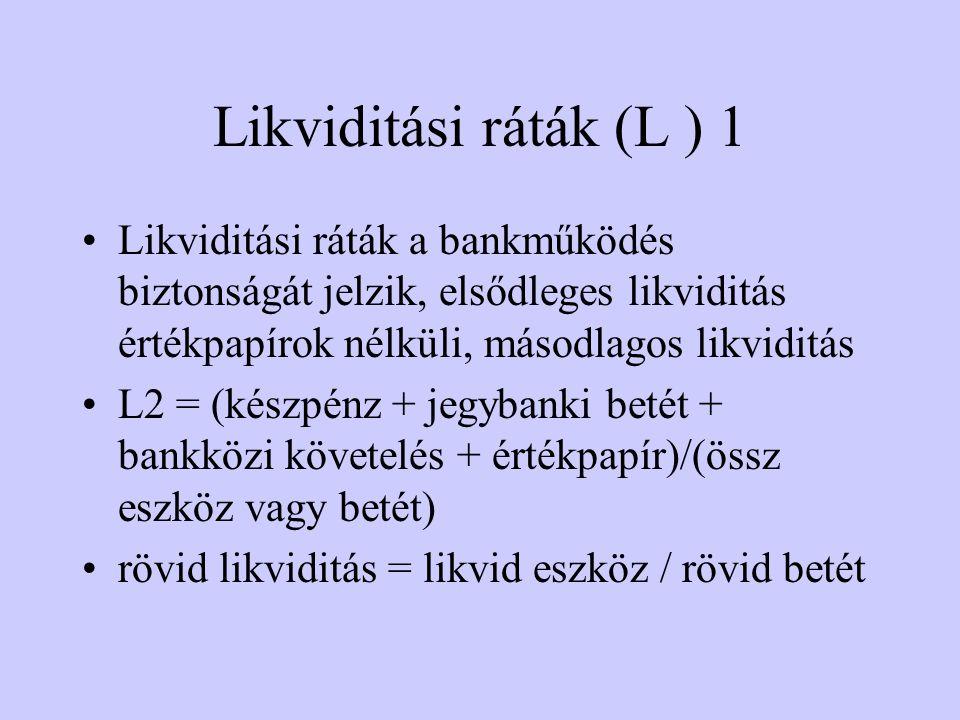 Likviditási ráták (L ) 1 Likviditási ráták a bankműködés biztonságát jelzik, elsődleges likviditás értékpapírok nélküli, másodlagos likviditás L2 = (készpénz + jegybanki betét + bankközi követelés + értékpapír)/(össz eszköz vagy betét) rövid likviditás = likvid eszköz / rövid betét