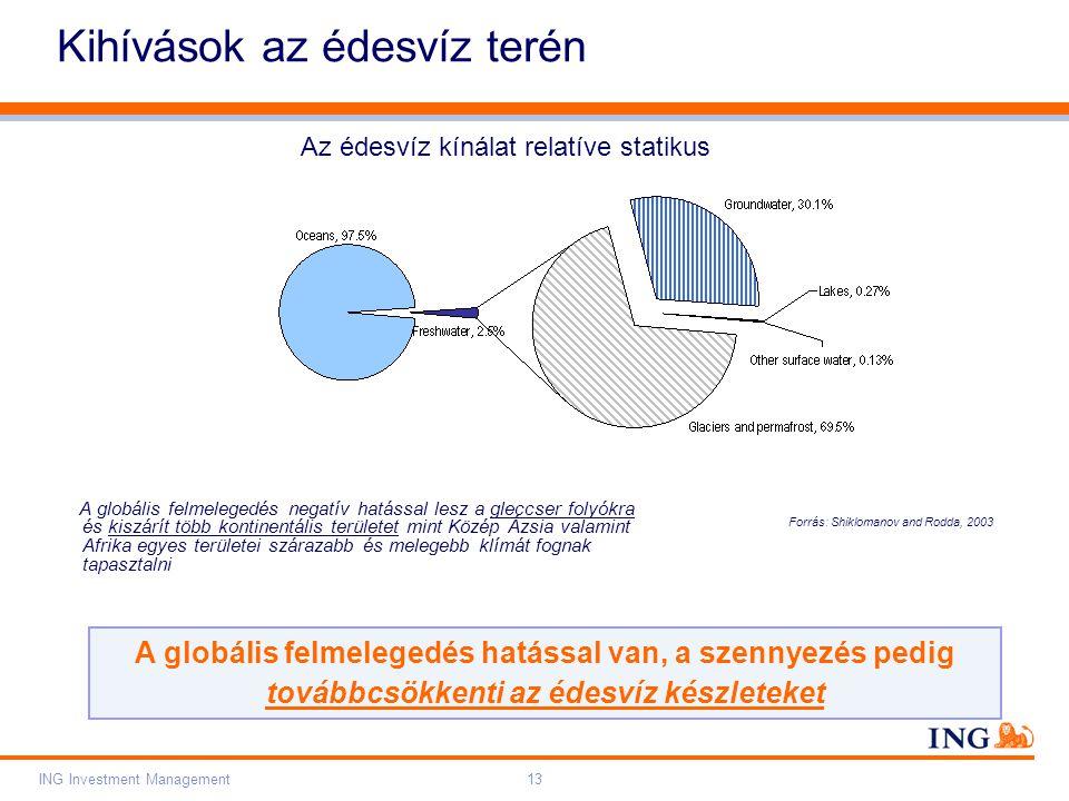 Do not put content on the brand signature area Orange RGB= 255,102,000 Light blue RGB= 180,195,225 Dark blue RGB= 000,000,102 Grey RGB= 150,150,150 ING colour balance Guideline www.ing-presentations.intranet ING Investment Management13 Kihívások az édesvíz terén Az édesvíz kínálat relatíve statikus Forrás: Shiklomanov and Rodda, 2003 A globális felmelegedés hatással van, a szennyezés pedig továbbcsökkenti az édesvíz készleteket A globális felmelegedés negatív hatással lesz a gleccser folyókra és kiszárít több kontinentális területet mint Közép Ázsia valamint Afrika egyes területei szárazabb és melegebb klímát fognak tapasztalni