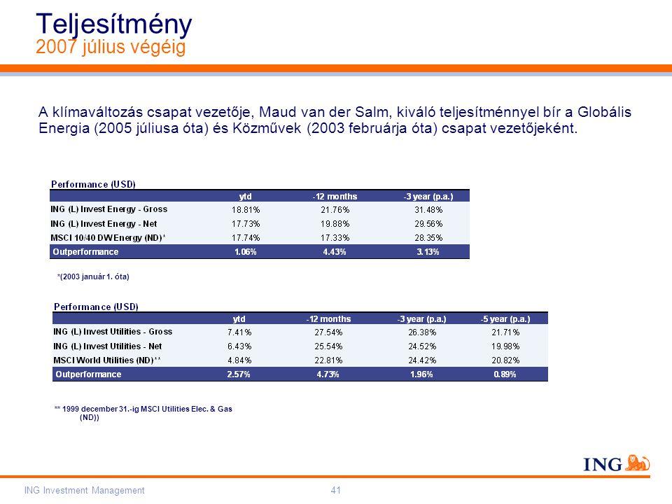 Do not put content on the brand signature area Orange RGB= 255,102,000 Light blue RGB= 180,195,225 Dark blue RGB= 000,000,102 Grey RGB= 150,150,150 ING colour balance Guideline www.ing-presentations.intranet ING Investment Management41 Teljesítmény 2007 július végéig A klímaváltozás csapat vezetője, Maud van der Salm, kiváló teljesítménnyel bír a Globális Energia (2005 júliusa óta) és Közművek (2003 februárja óta) csapat vezetőjeként.