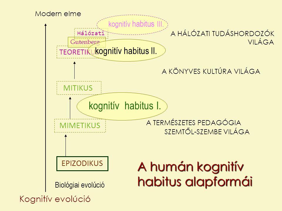 EPIZODIKUS MIMETIKUS MITIKUS TEORETIKUS Gutenberg Hálózati Kognitív evolúció Biológiai evolúció Modern elme kognitív habitus I. kognitív habitus II. k