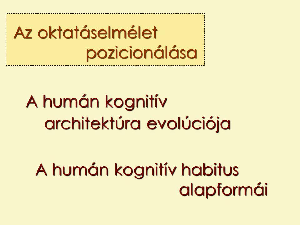 Az oktatáselmélet pozicionálása A humán kognitív architektúra evolúciója A humán kognitív habitus alapformái