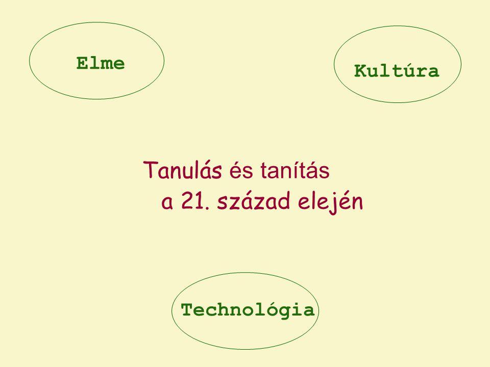 Kultúra Elme Technológia Tanulás és tanítás a 21. század elején