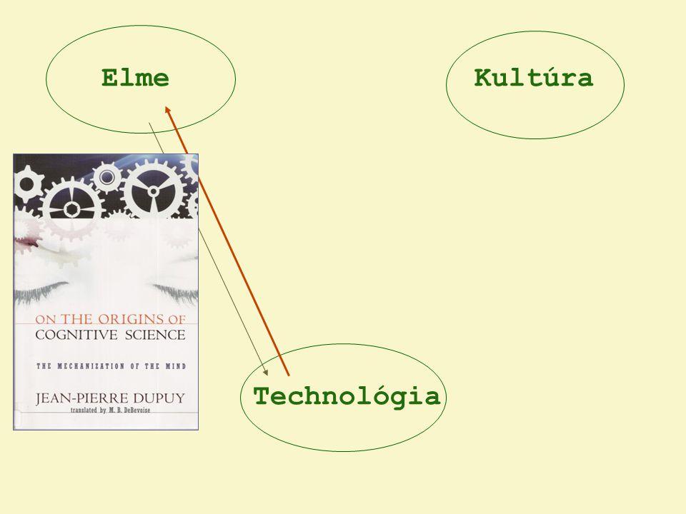 KultúraElme Technológia