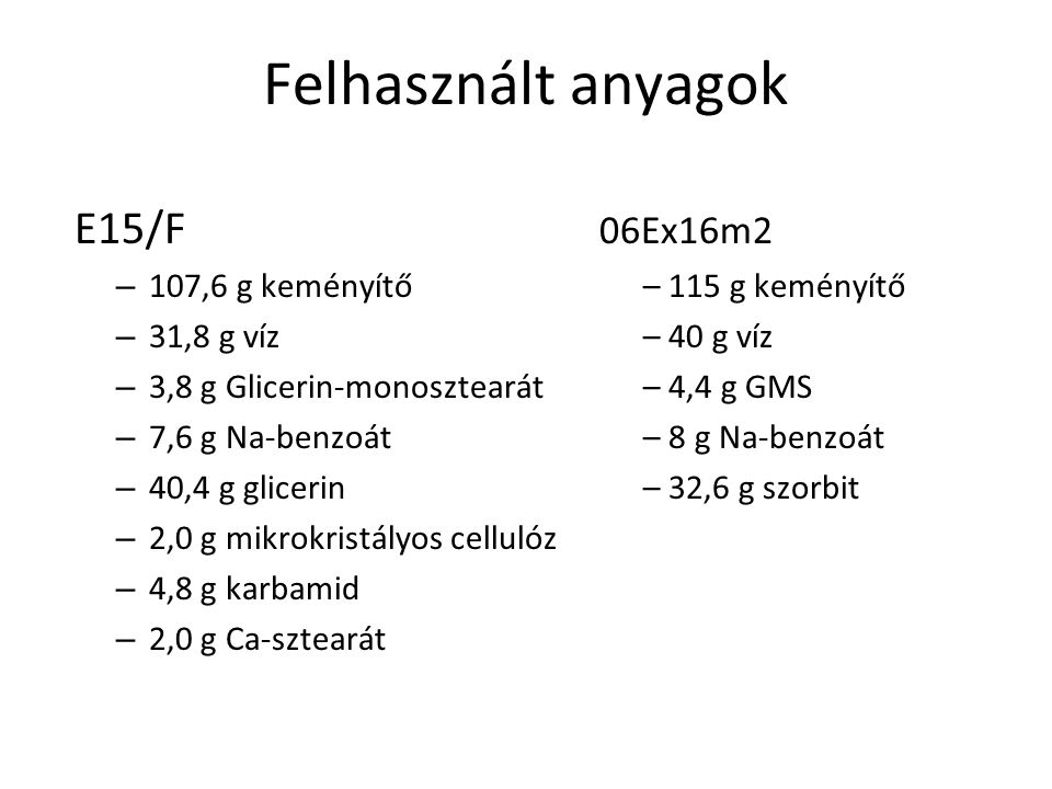 Felhasznált anyagok E15/F 06Ex16m2 – 107,6 g keményítő – 115 g keményítő – 31,8 g víz – 40 g víz – 3,8 g Glicerin-monosztearát – 4,4 g GMS – 7,6 g Na-