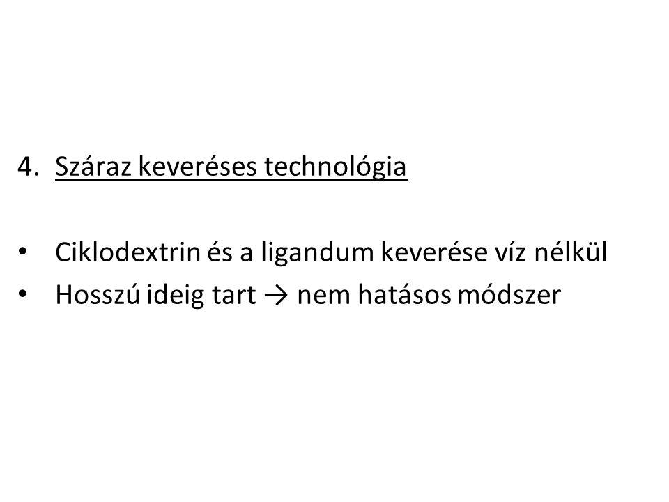 4.Száraz keveréses technológia Ciklodextrin és a ligandum keverése víz nélkül Hosszú ideig tart → nem hatásos módszer