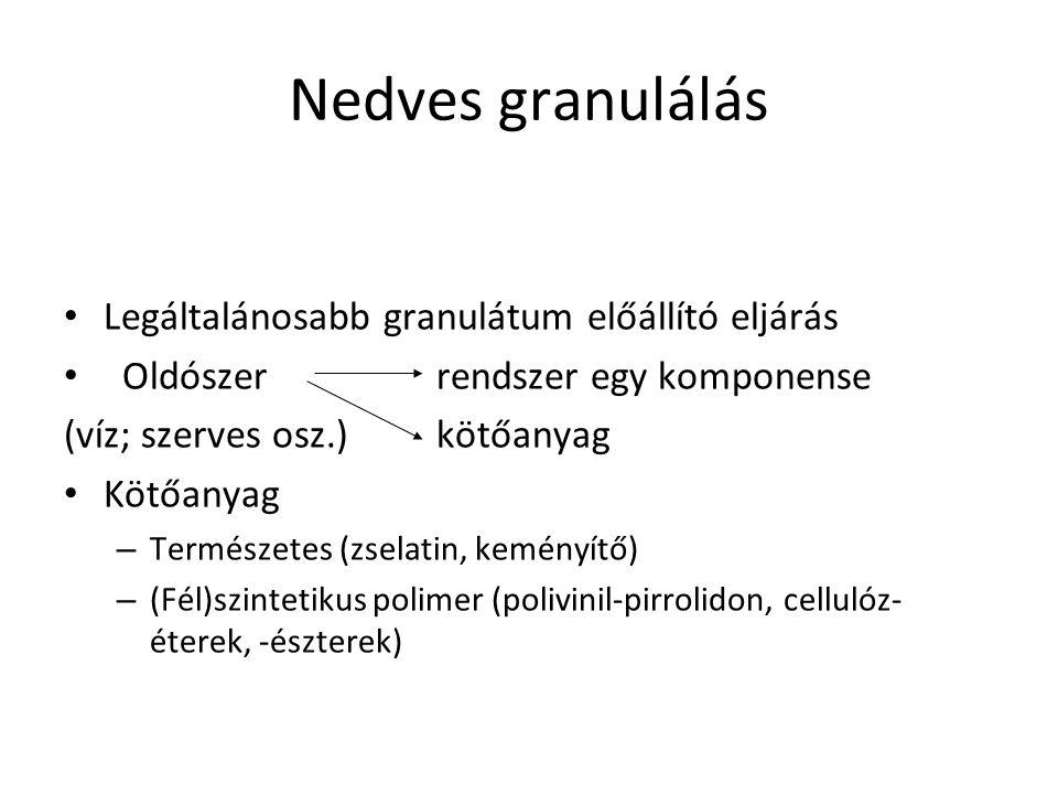 Legáltalánosabb granulátum előállító eljárás Oldószerrendszer egy komponense (víz; szerves osz.)kötőanyag Kötőanyag – Természetes (zselatin, keményítő