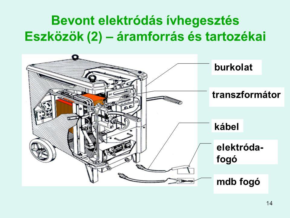 14 Bevont elektródás ívhegesztés Eszközök (2) – áramforrás és tartozékai burkolat transzformátor kábel elektróda- fogó mdb fogó