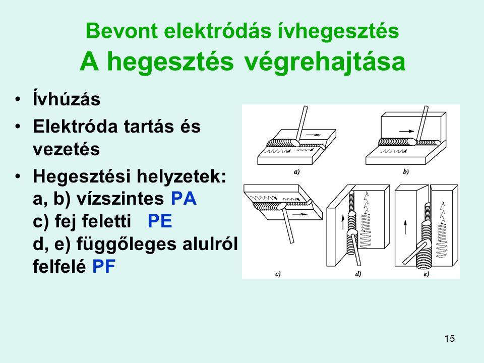 15 Bevont elektródás ívhegesztés A hegesztés végrehajtása Ívhúzás Elektróda tartás és vezetés Hegesztési helyzetek: a, b) vízszintes PA c) fej feletti