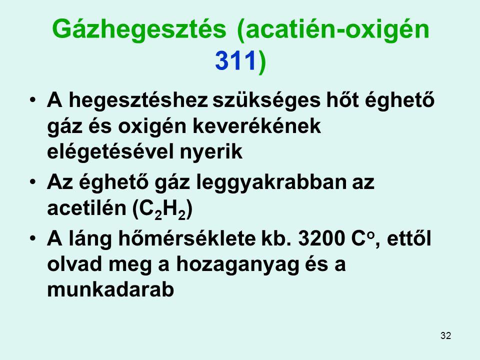 32 Gázhegesztés (acatién-oxigén 311) A hegesztéshez szükséges hőt éghető gáz és oxigén keverékének elégetésével nyerik Az éghető gáz leggyakrabban az