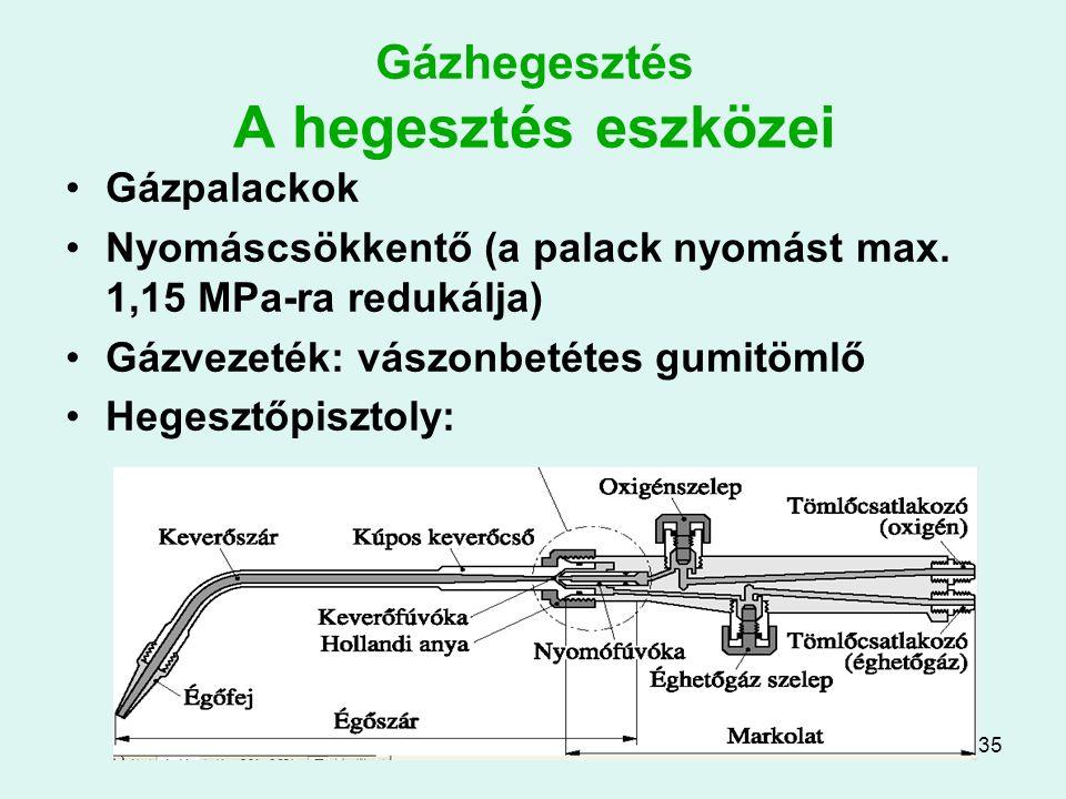 35 Gázhegesztés A hegesztés eszközei Gázpalackok Nyomáscsökkentő (a palack nyomást max. 1,15 MPa-ra redukálja) Gázvezeték: vászonbetétes gumitömlő Heg