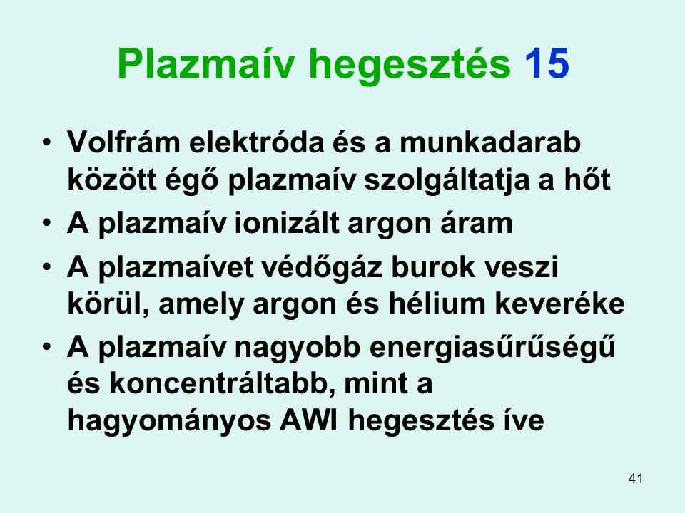 41 Plazmaív hegesztés 15 Volfrám elektróda és a munkadarab között égő plazmaív szolgáltatja a hőt A plazmaív ionizált argon áram A plazmaívet védőgáz