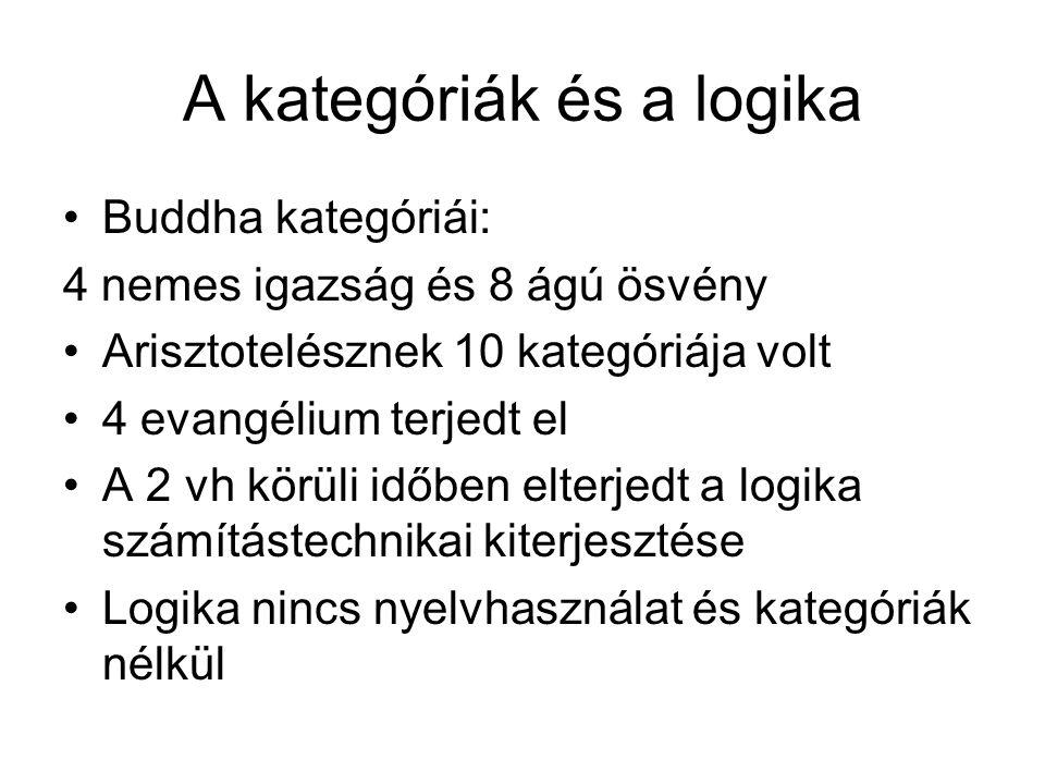 A kategóriák és a logika Buddha kategóriái: 4 nemes igazság és 8 ágú ösvény Arisztotelésznek 10 kategóriája volt 4 evangélium terjedt el A 2 vh körüli