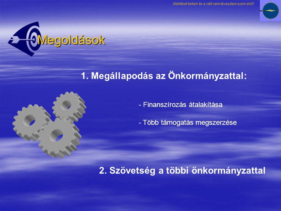 Megoldások 1.