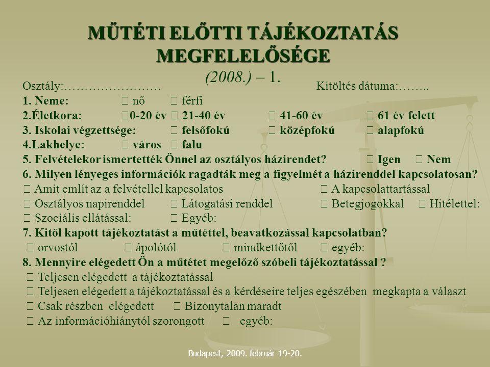 Budapest, 2009.február 19-20. Osztály:……………………Kitöltés dátuma:……..