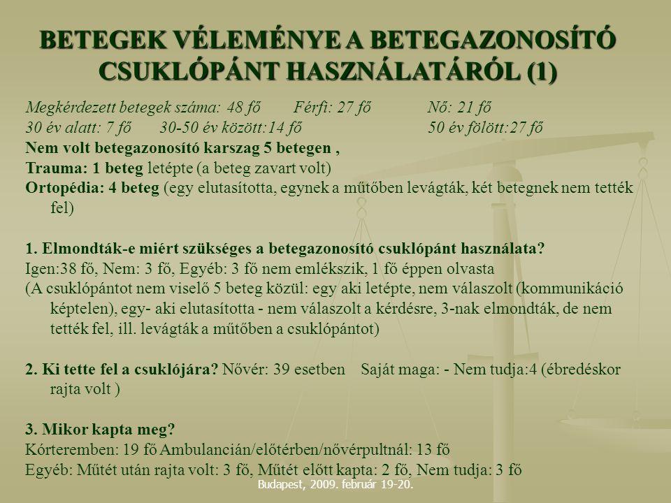 Budapest, 2009. február 19-20. Megkérdezett betegek száma: 48 fő Férfi: 27 főNő: 21 fő 30 év alatt: 7 fő30-50 év között:14 fő50 év fölött:27 fő Nem vo