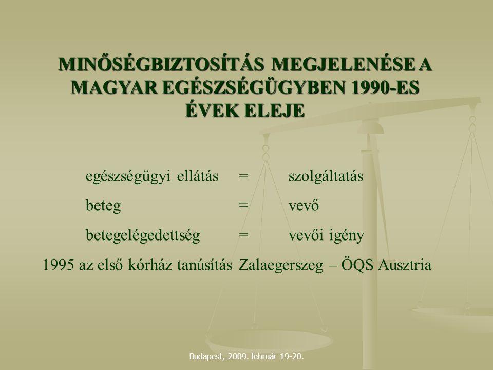 Budapest, 2009. február 19-20. MINŐSÉGBIZTOSÍTÁS MEGJELENÉSE A MAGYAR EGÉSZSÉGÜGYBEN 1990-ES ÉVEK ELEJE egészségügyi ellátás = szolgáltatás beteg = ve