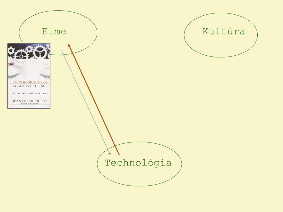 Kulturális átadás az embernél A kulturális tanulás alapformái utánzásos tanulás tanítás alapján történő tanulás együttműködő tanulás intencionalitáselmeteória Az ember intencionális ágens: viselkedési és figyelmi stratégiái célok köré szerveződnek kumulatív kulturális evolúció Szociogenezis: valós/virtuális együttműködésen alapuló társas találékonyság Az ember mentális ágens: másoktól és a világ tényeitől eltérő gondolatai, vélekedései vannak és másokat is így értelmez.