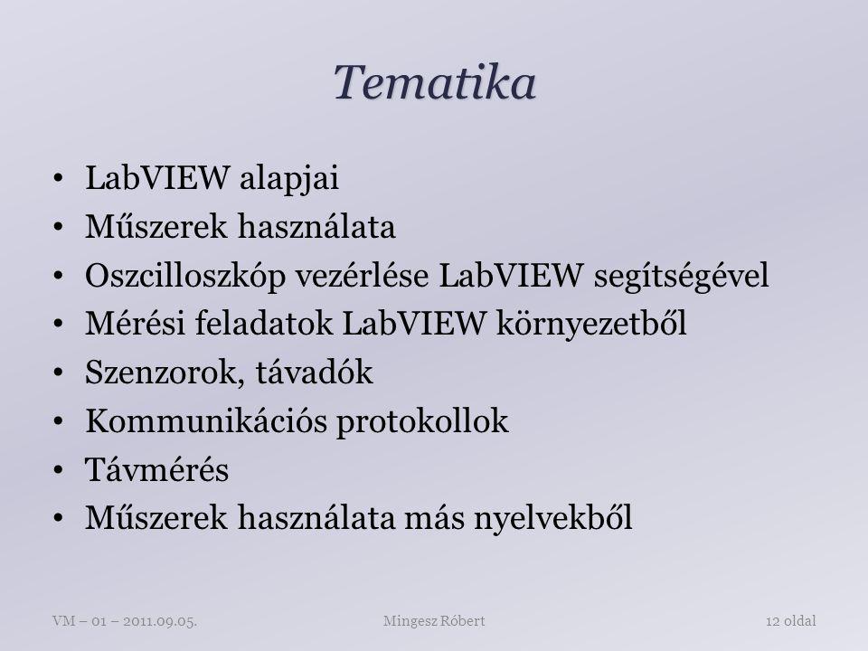 Tematika LabVIEW alapjai Műszerek használata Oszcilloszkóp vezérlése LabVIEW segítségével Mérési feladatok LabVIEW környezetből Szenzorok, távadók Kommunikációs protokollok Távmérés Műszerek használata más nyelvekből Mingesz RóbertVM – 01 – 2011.09.05.12 oldal