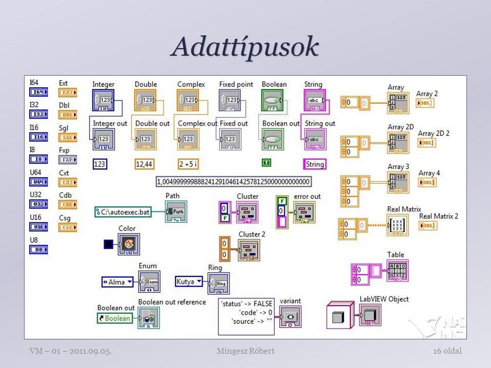 Adattípusok Mingesz RóbertVM – 01 – 2011.09.05.16 oldal
