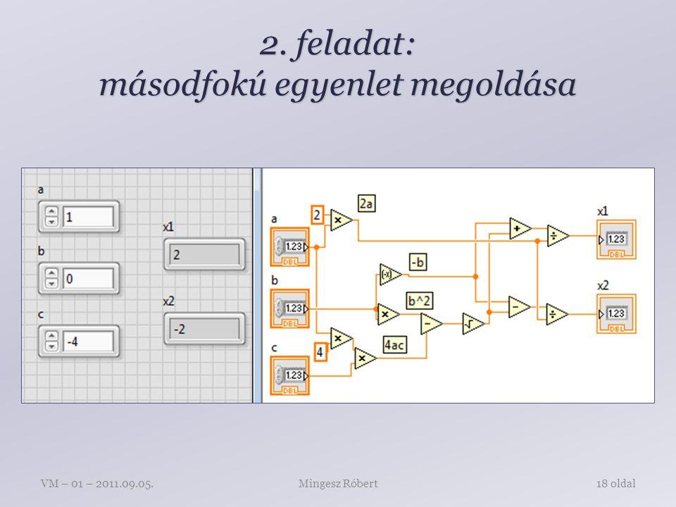 2. feladat: másodfokú egyenlet megoldása Mingesz RóbertVM – 01 – 2011.09.05.18 oldal
