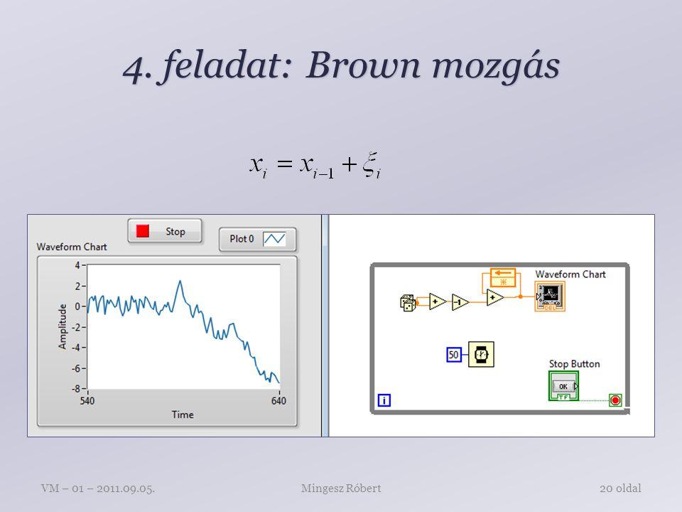 4. feladat: Brown mozgás Mingesz RóbertVM – 01 – 2011.09.05.20 oldal