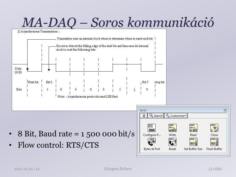 MA-DAQ – Soros kommunikáció 8 Bit, Baud rate = 1 500 000 bit/s Flow control: RTS/CTS Mingesz Róbert13 oldal2011.10.10./12.
