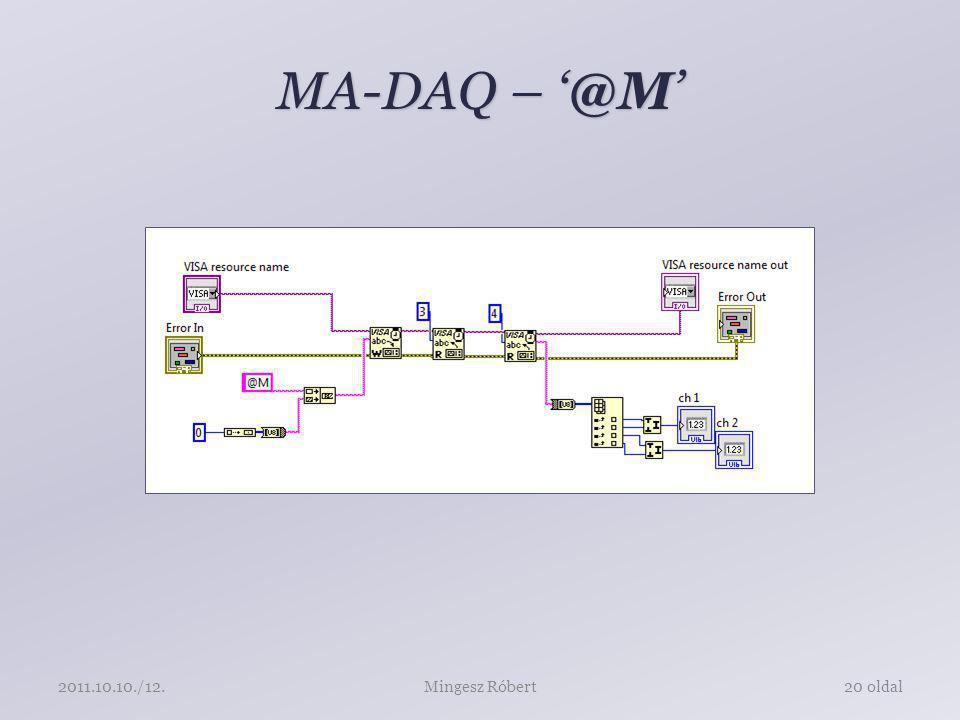 MA-DAQ – '@M' Mingesz Róbert20 oldal2011.10.10./12.