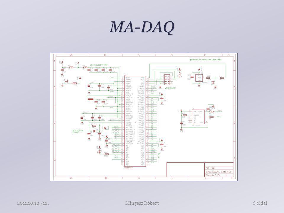MA-DAQ – Soros port inicializálása Mingesz Róbert17 oldal2011.10.10./12.