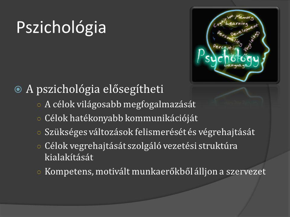 Pszichológia  A pszichológia elősegítheti ○ A célok világosabb megfogalmazását ○ Célok hatékonyabb kommunikációját ○ Szükséges változások felismerésé