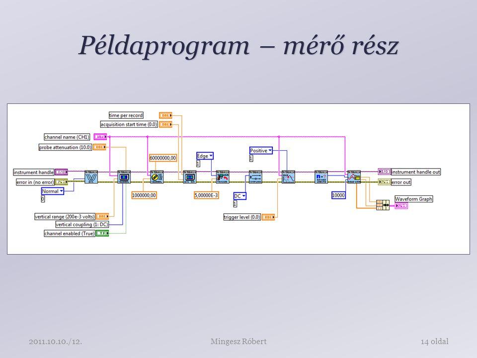 Példaprogram – mérő rész Mingesz Róbert14 oldal2011.10.10./12.