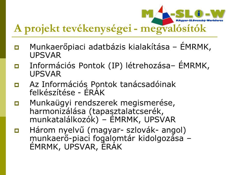  Munkaerőpiaci adatbázis kialakítása – ÉMRMK, UPSVAR  Információs Pontok (IP) létrehozása– ÉMRMK, UPSVAR  Az Információs Pontok tanácsadóinak felkészítése - ÉRÁK  Munkaügyi rendszerek megismerése, harmonizálása (tapasztalatcserék, munkatalálkozók) – ÉMRMK, UPSVAR  Három nyelvű (magyar- szlovák- angol) munkaerő-piaci fogalomtár kidolgozása – ÉMRMK, UPSVAR, ÉRÁK A projekt tevékenységei - megvalósítók