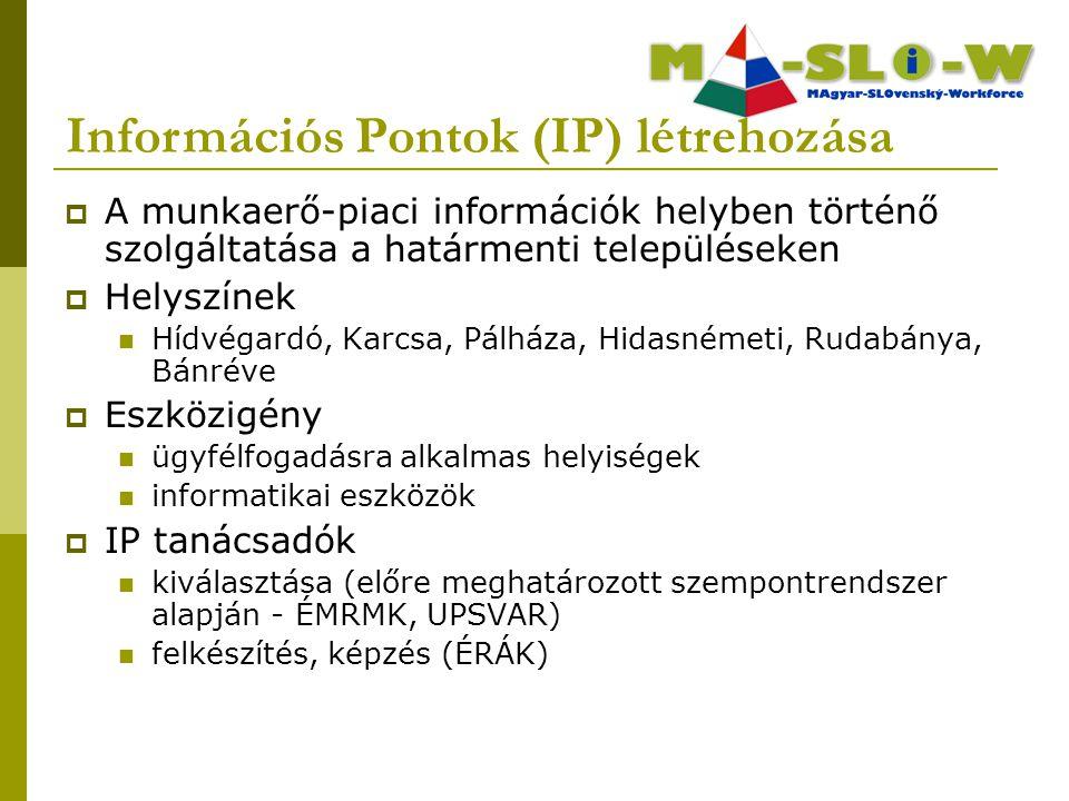  A munkaerő-piaci információk helyben történő szolgáltatása a határmenti településeken  Helyszínek Hídvégardó, Karcsa, Pálháza, Hidasnémeti, Rudabánya, Bánréve  Eszközigény ügyfélfogadásra alkalmas helyiségek informatikai eszközök  IP tanácsadók kiválasztása (előre meghatározott szempontrendszer alapján - ÉMRMK, UPSVAR) felkészítés, képzés (ÉRÁK) Információs Pontok (IP) létrehozása