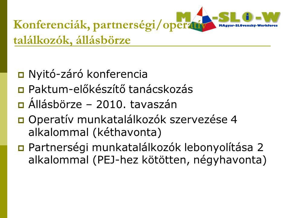  Nyitó-záró konferencia  Paktum-előkészítő tanácskozás  Állásbörze – 2010.