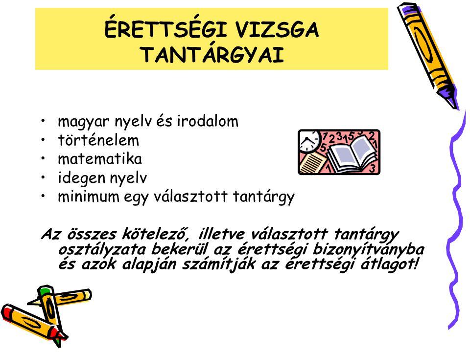 ÉRETTSÉGI VIZSGA TANTÁRGYAI magyar nyelv és irodalom történelem matematika idegen nyelv minimum egy választott tantárgy Az összes kötelező, illetve vá