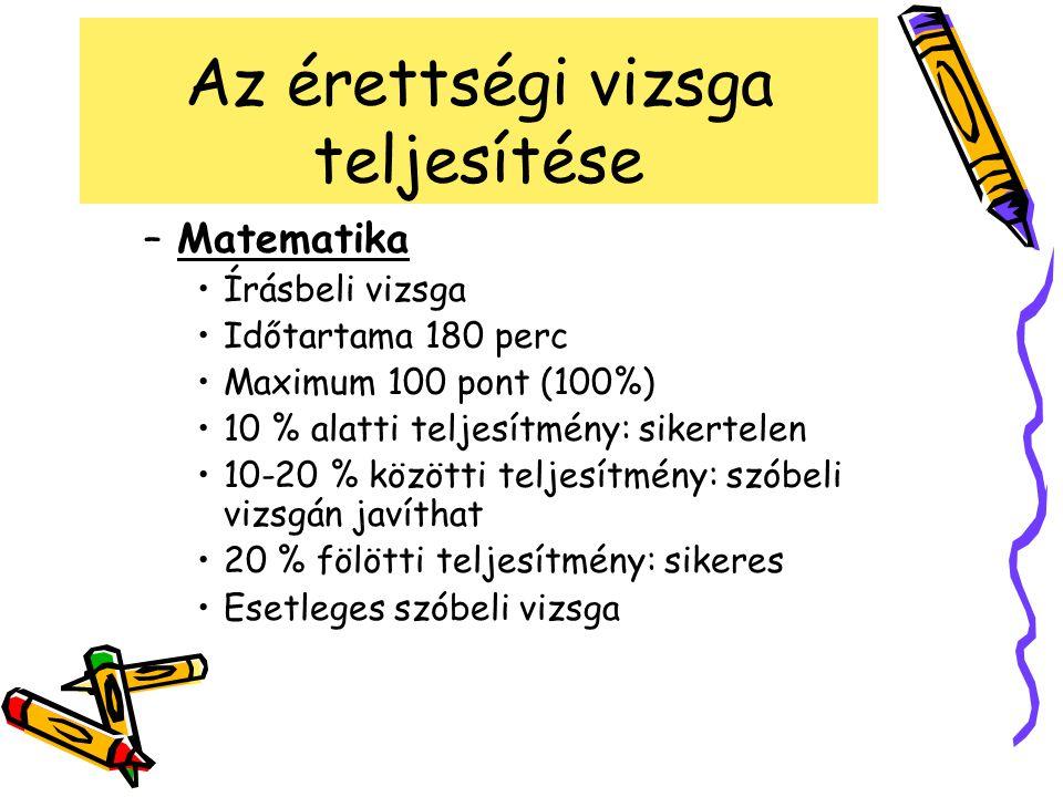 Az érettségi vizsga teljesítése –Matematika Írásbeli vizsga Időtartama 180 perc Maximum 100 pont (100%) 10 % alatti teljesítmény: sikertelen 10-20 % k