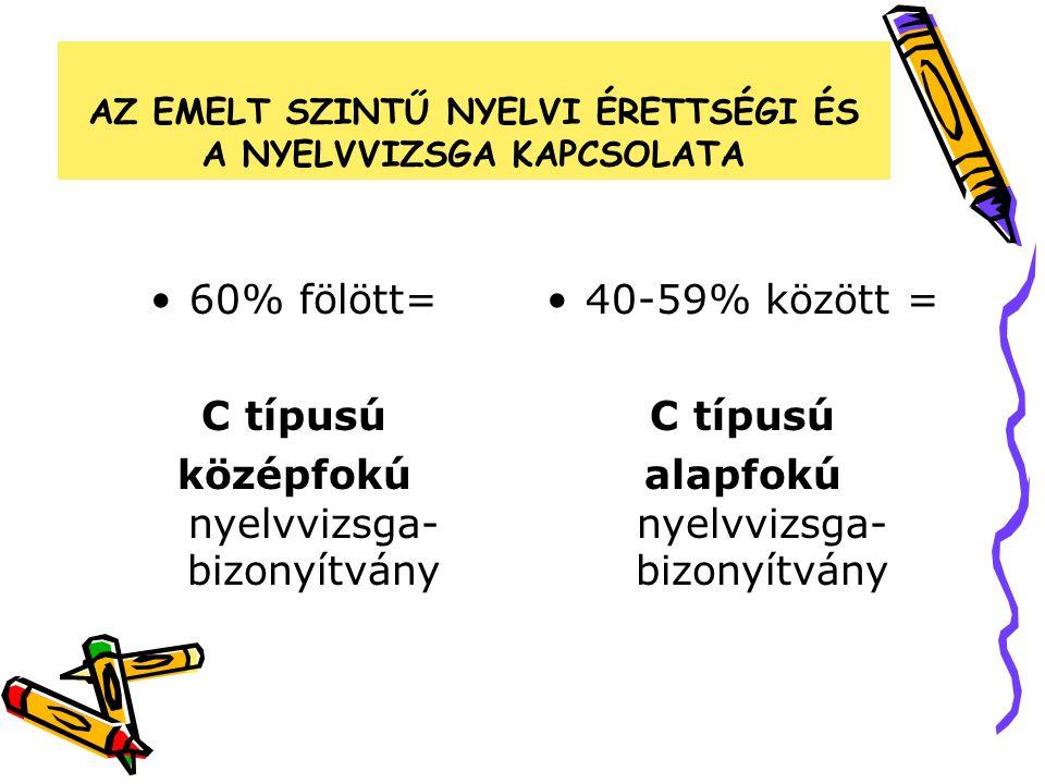 AZ EMELT SZINTŰ NYELVI ÉRETTSÉGI ÉS A NYELVVIZSGA KAPCSOLATA 60% fölött= C típusú középfokú nyelvvizsga- bizonyítvány 40-59% között = C típusú alapfok