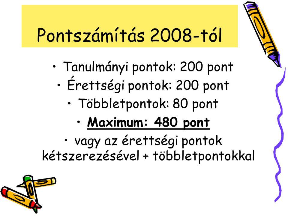Pontszámítás 2008-tól Tanulmányi pontok: 200 pont Érettségi pontok: 200 pont Többletpontok: 80 pont Maximum: 480 pont vagy az érettségi pontok kétszer