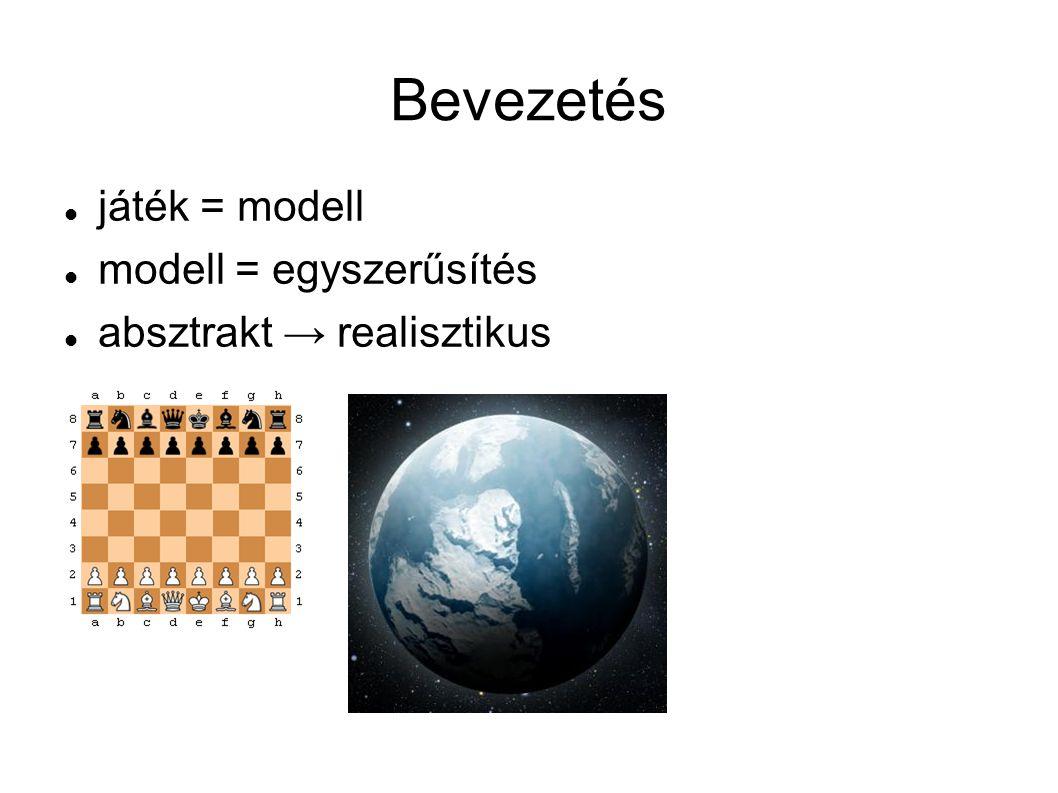 Bevezetés játék = modell modell = egyszerűsítés absztrakt → realisztikus