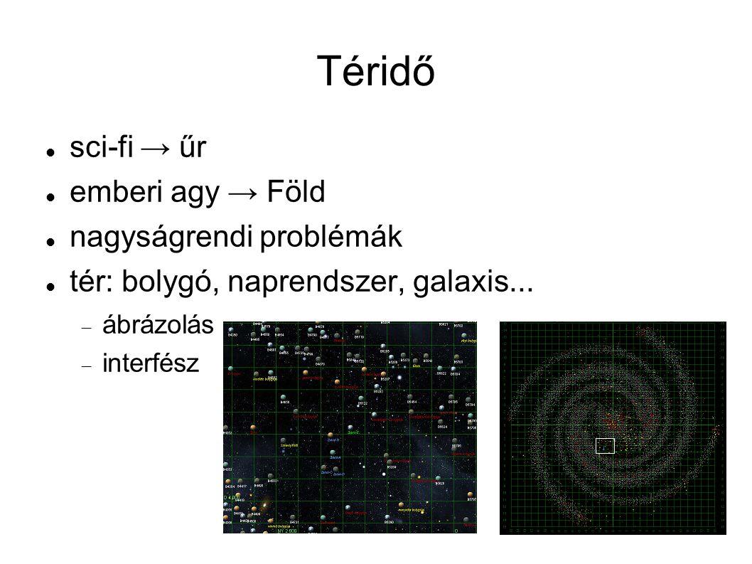 Téridő sci-fi → űr emberi agy → Föld nagyságrendi problémák tér: bolygó, naprendszer, galaxis...