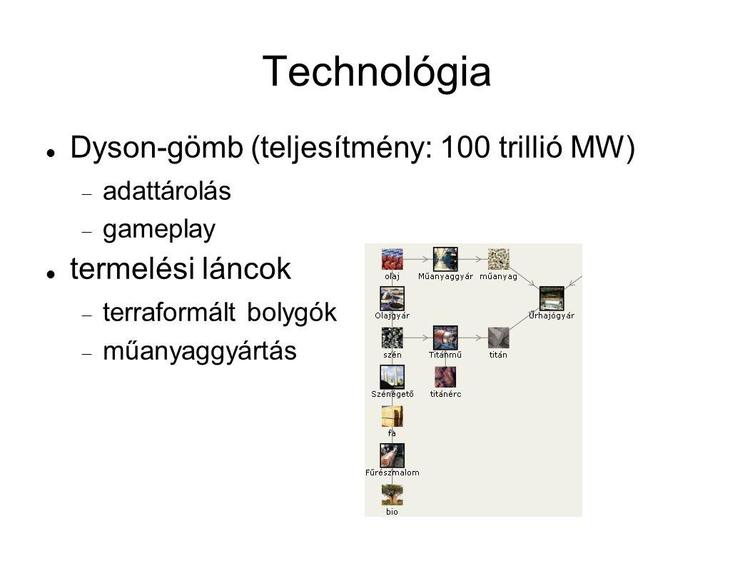 Technológia Dyson-gömb (teljesítmény: 100 trillió MW)  adattárolás  gameplay termelési láncok  terraformált bolygók  műanyaggyártás