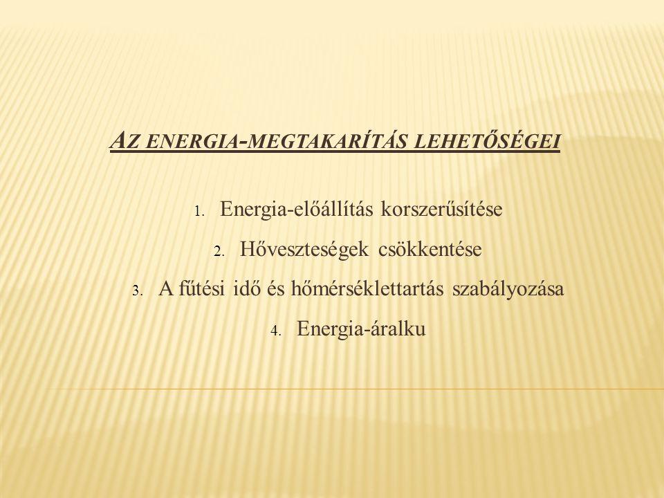 A Z ENERGIA - MEGTAKARÍTÁS LEHETŐSÉGEI 1. Energia-előállítás korszerűsítése 2.