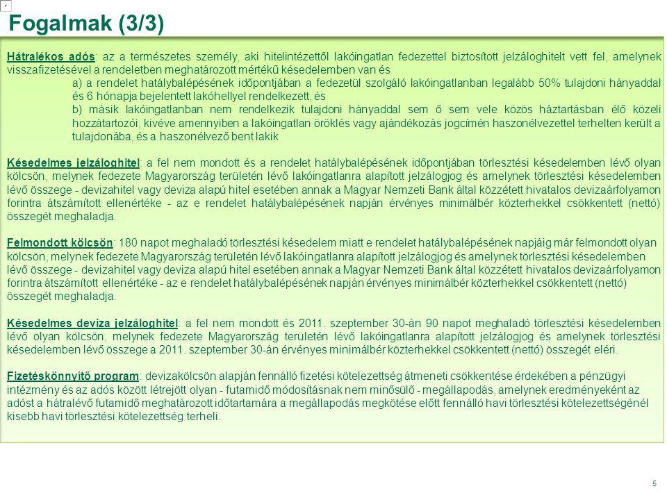 5 Hátralékos adós: az a természetes személy, aki hitelintézettől lakóingatlan fedezettel biztosított jelzáloghitelt vett fel, amelynek visszafizetésév
