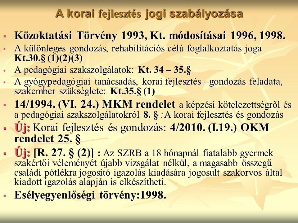 A korai fejlesztés jogi szabályozása  Közoktatási Törvény 1993, Kt. módosításai 1996, 1998.  A különleges gondozás, rehabilitációs célú foglalkoztat