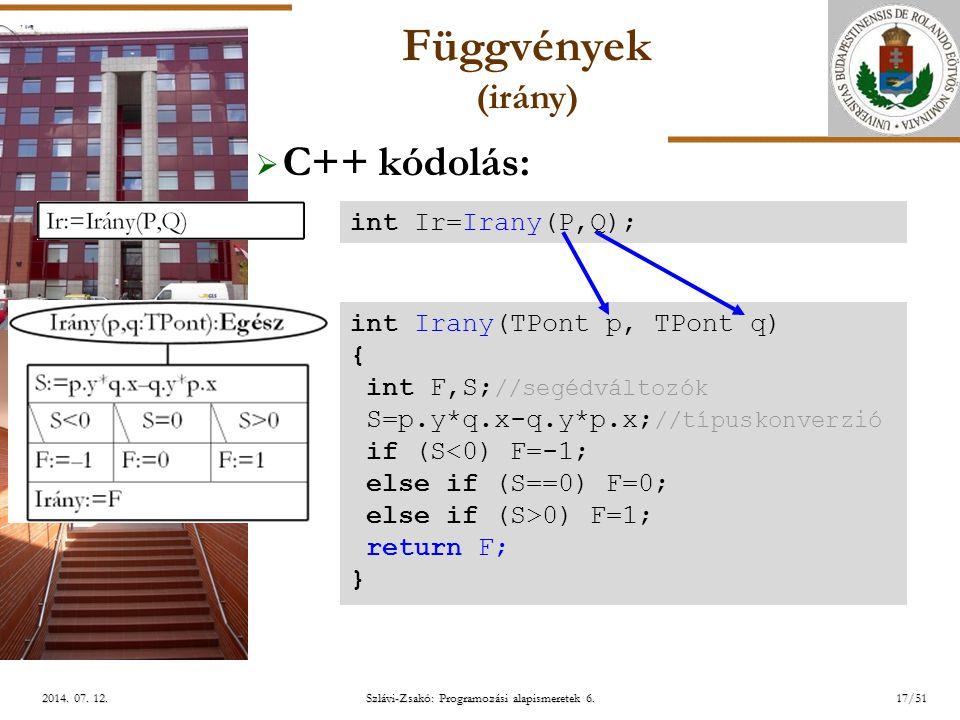 ELTE Szlávi-Zsakó: Programozási alapismeretek 6.17/512014.