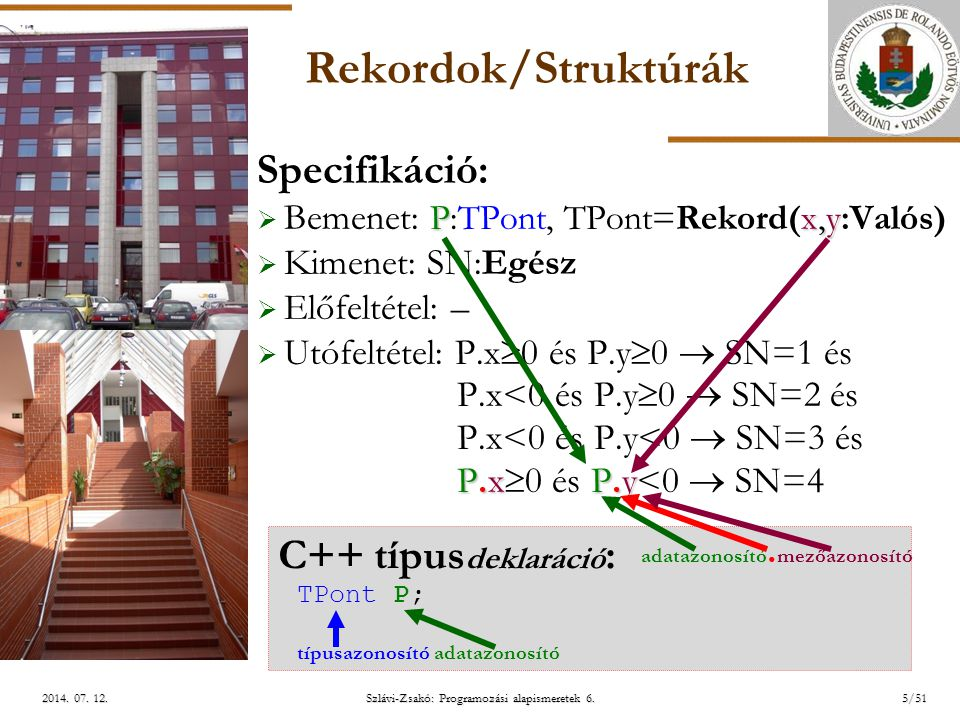 ELTE Szlávi-Zsakó: Programozási alapismeretek 6.26/512014.
