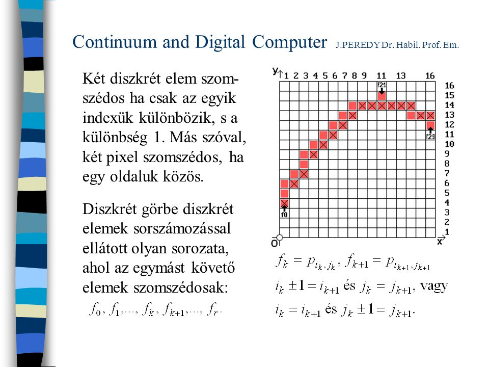Continuum and Digital Computer J.PEREDY Dr. Habil.
